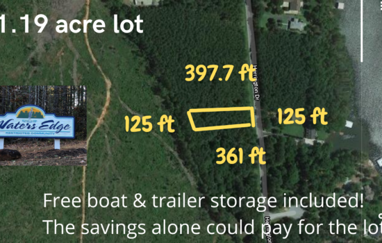 Lake Greenwood 1.19 acre lot in Cross Hill, SC. Free boat & trailer storage included in $215 HOA annual fee! Passes Perc test! Similar lots start at $29,900. On sale for $17,500 CASH! Seller Financing Available